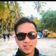 achmadk58's profile photo