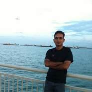 MrPrem3196's profile photo