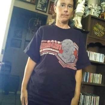 timbrel10_Arkansas_Single_Female