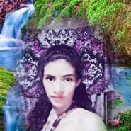 brendita12's profile photo