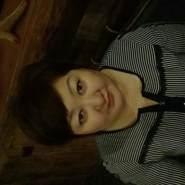 aktotin's profile photo