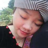 hoangmimnlc's profile photo
