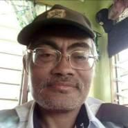 uminhad8812's profile photo