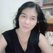 thongtaig's profile photo