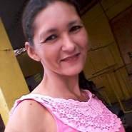 felicianaf's profile photo