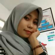 tikatika054's profile photo