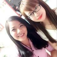 maria_hn05's profile photo