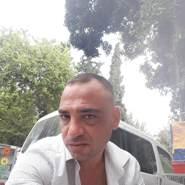 eliteomim's profile photo