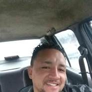 Barcolouco's profile photo