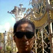 phiroonn9's profile photo
