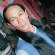 user_yw024's profile photo
