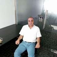 sayedh179's profile photo