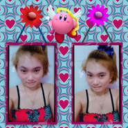 truongk34's profile photo