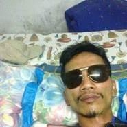 user_abeg1683's profile photo