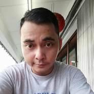 mohdkhairiharun's profile photo