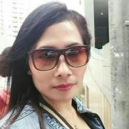 bundachillachaiankch's profile photo