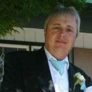 danb023's profile photo