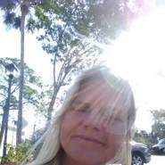 tonyalynnt's profile photo