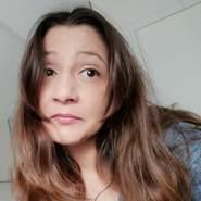 honeywhispered's profile photo