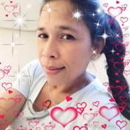 user_fkdhw23074's profile photo