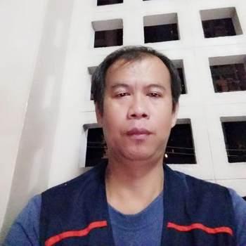 oneo432_Krung Thep Maha Nakhon_Bekar_Erkek