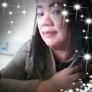 thjinkikik's profile photo