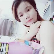 myD901's profile photo