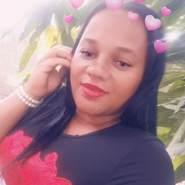 wiselir's profile photo