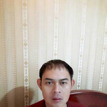 hello365_Ubon Ratchathani_Soltero/a_Masculino