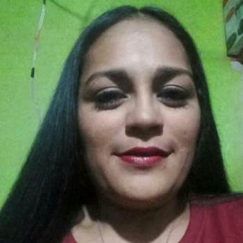 marlenb14_San Jose_Single_Female