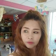 phitsamaisriyan3's profile photo