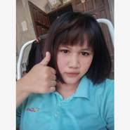 tanyawadeew's profile photo