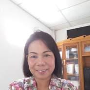 orathaichaidet6's profile photo