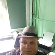 zdzislawk's profile photo