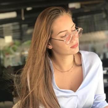 jovanaa9_Macvanski Okrug_Single_Wanita
