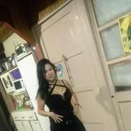 anyf149's profile photo