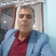 furkana681's profile photo