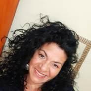 rosangelas325's profile photo