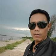 user_lyw86's profile photo