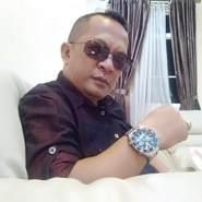 hasanw20's profile photo