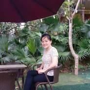vithihue's profile photo