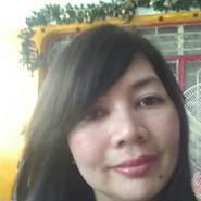 pabuayonpr6's profile photo