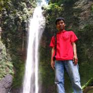 hendraw172's profile photo