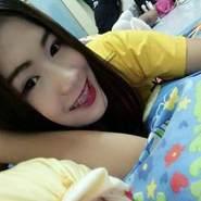 mussjung's profile photo