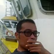 sugengh15's profile photo