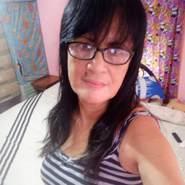 ykcinanidem's profile photo