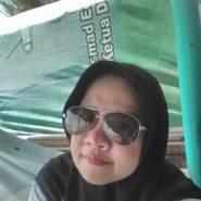 nurulkaren036's profile photo