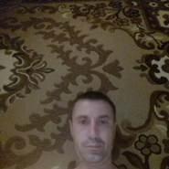 petia098788's profile photo