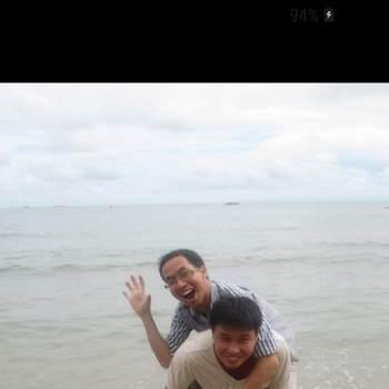 tuD594_Ho Chi Minh_Single_Male