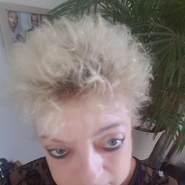 wietskev8's profile photo